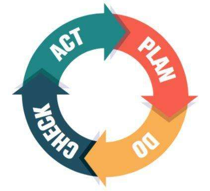 四步法搞定信息流投放,更有效